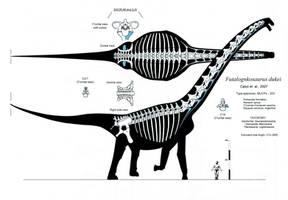 Futalognkosaurus recon Mk. III by Paleo-King