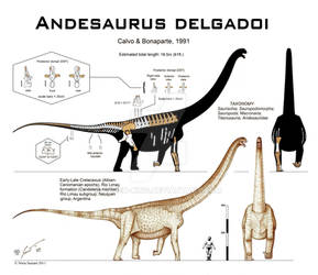 Andesaurus delgadoi - revised by Paleo-King