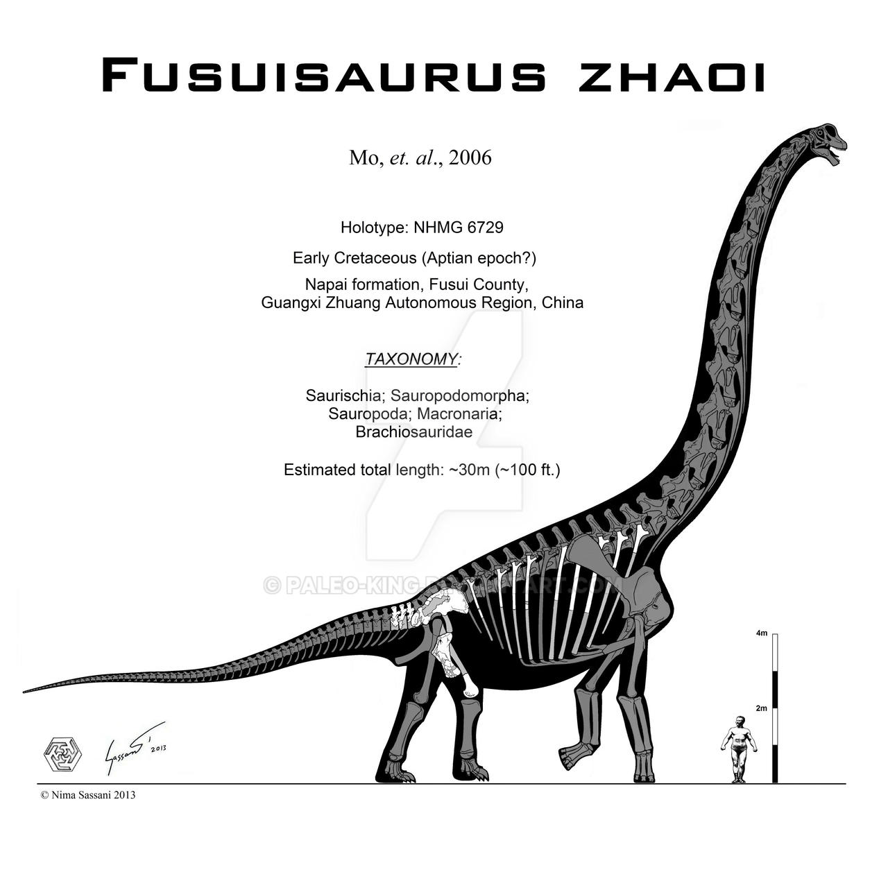 Fusuisaurus zhaoi skeletal by Paleo-King