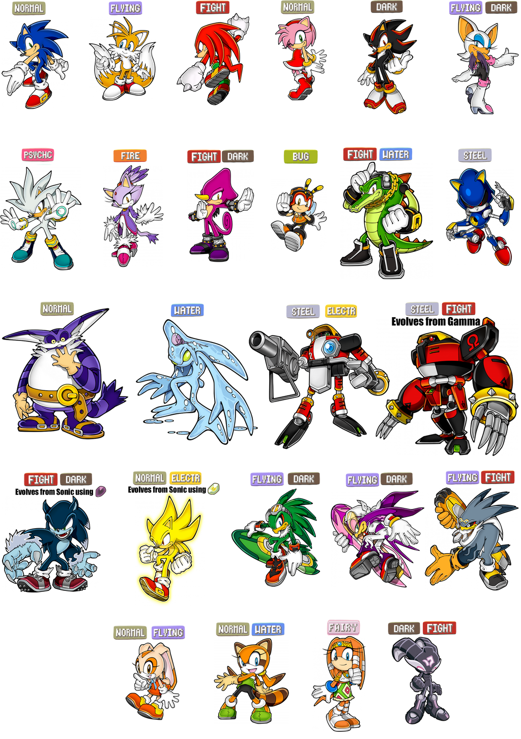 Pokemon Characters And Their Names Images | Pokemon Images