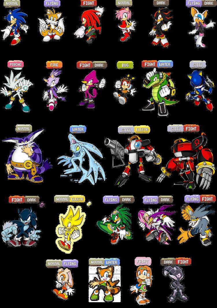 Sonic Characters Pokemon Type Chart 401963280