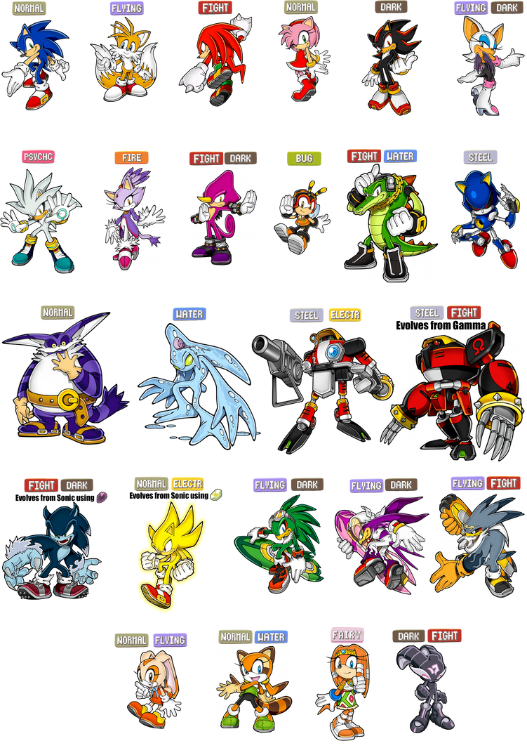 Sonic Characters Pokemon Type Chart By Piplup Fan 77
