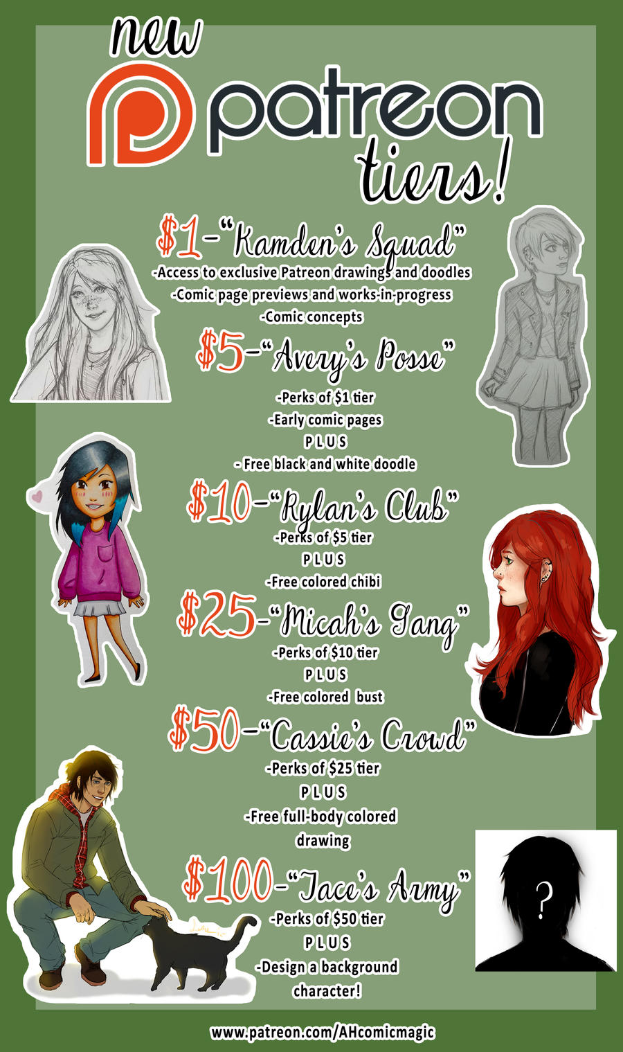 Updated Patreon Tiers! by AHcomicmagic