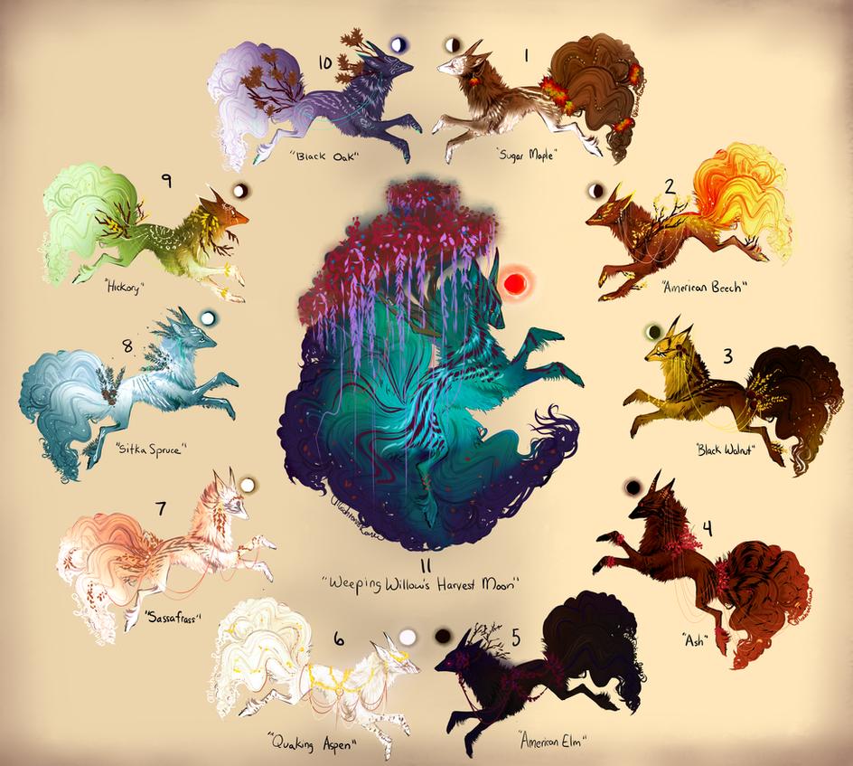 Jackaluna Tree Theme Set by MischievousRaven