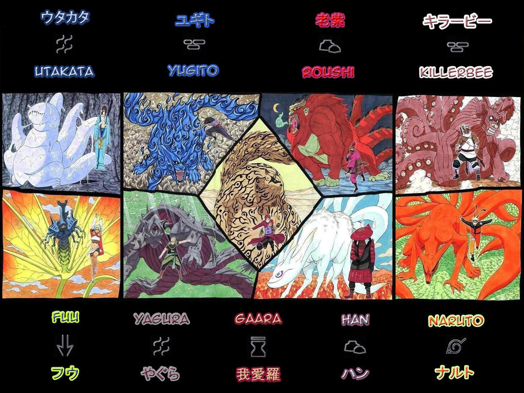 Tailed Beasts by johnny182ee on DeviantArt
