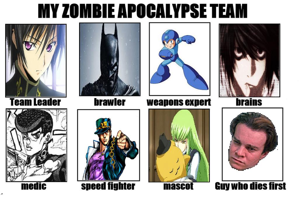My Zombie Apocalypse Team By Sofenstein7 On Deviantart