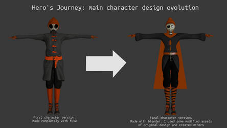 Far (Away) new main character design by Alverspin