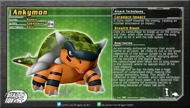 Fake Digimon - Ankymon
