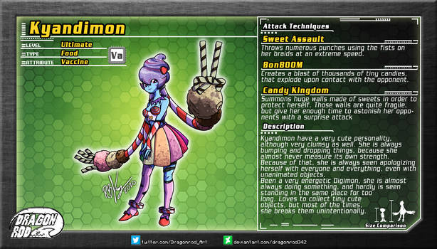 Fake Digimon - Kyandimon