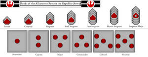 The Rebel Army