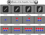 Ranks of the Republic Navy (Clones)
