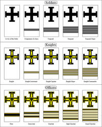 Ranks of the Military of the Teutonic Order