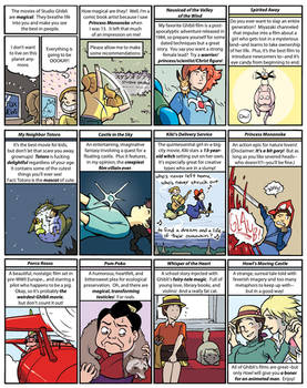 Ghibli movie recommendations comic