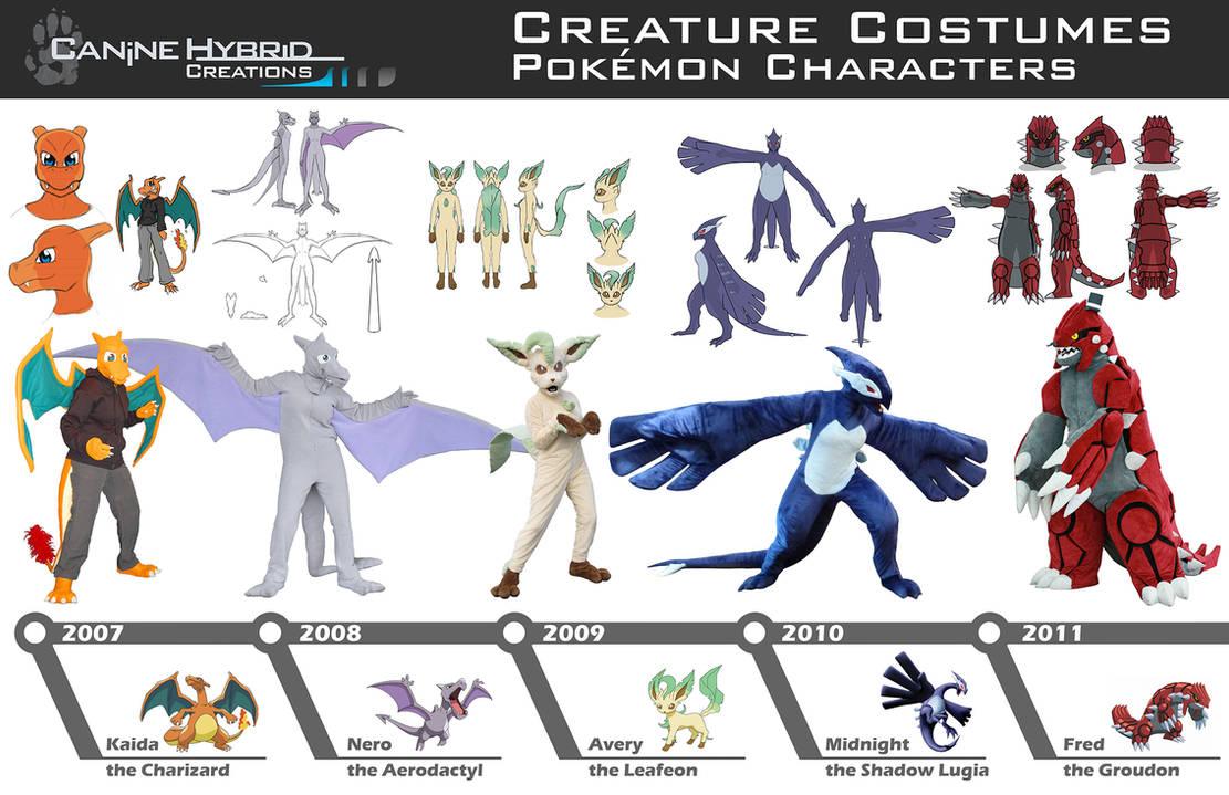 Timeline of Pokemon Costumes