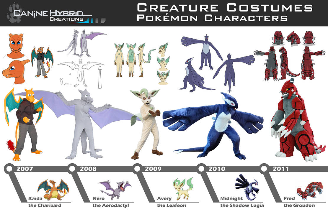 Timeline of Pokemon Costumes