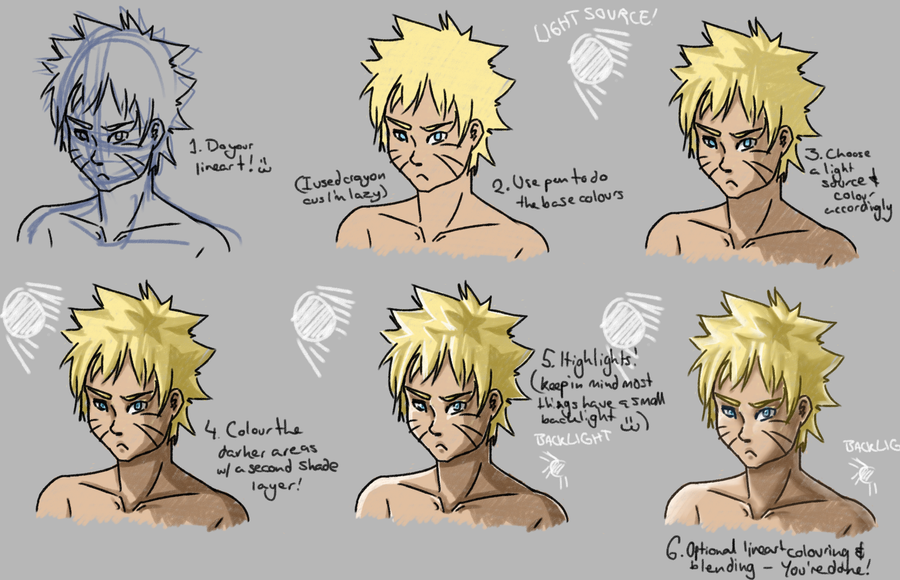 Little Cell-Shading Tutorial feat. Naruto by BlueAleks on