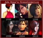 Ada Wong Transformation