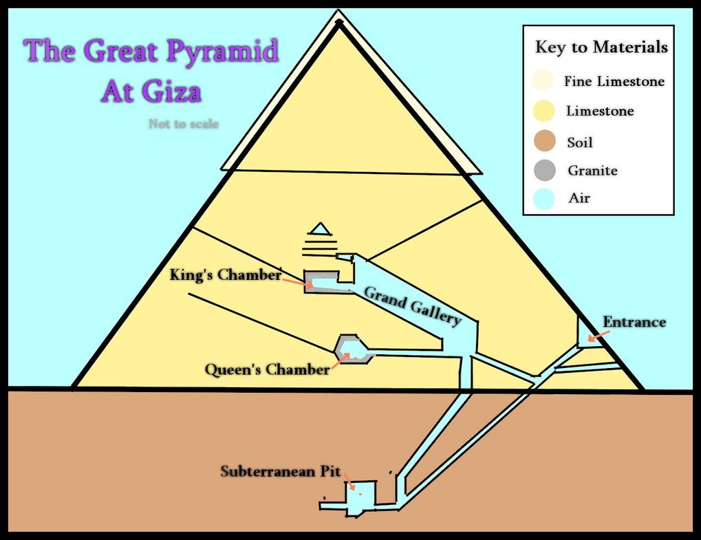 giza pyramid diagram by kiraonthenetz on deviantartgiza pyramid diagram by kiraonthenetz