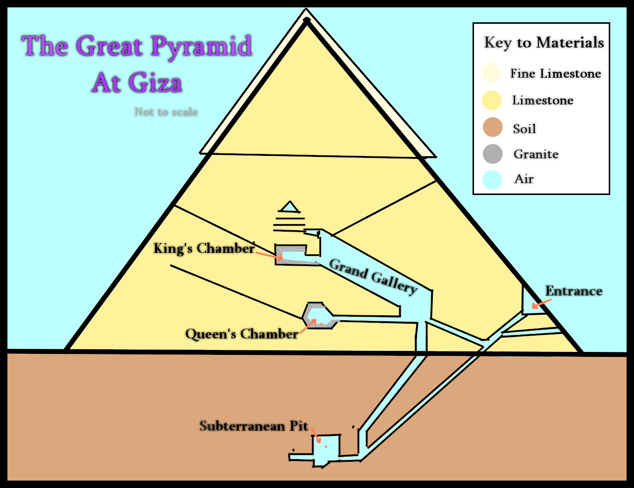 Giza Pyramid Diagram by KiraOnTheNetz on DeviantArt