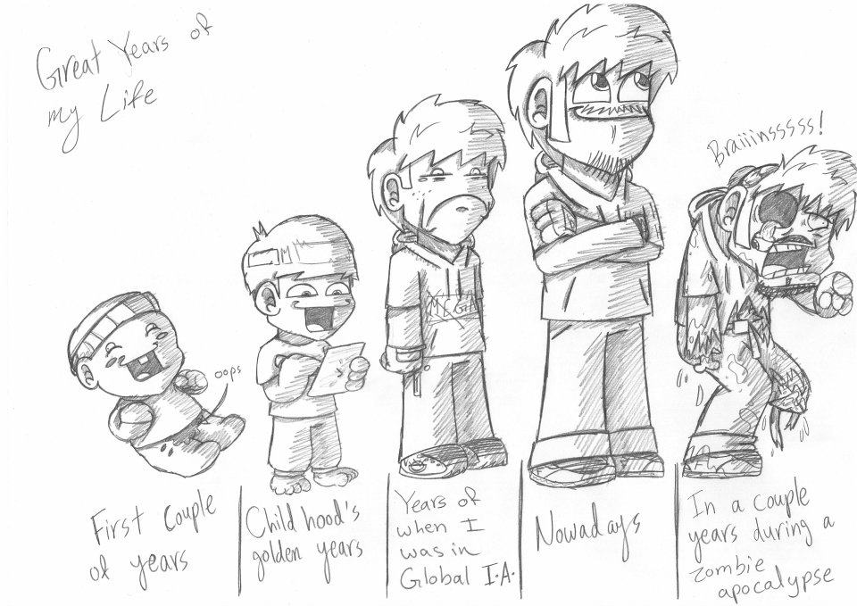 My Life 39 S Timeline By Theinashow On Deviantart
