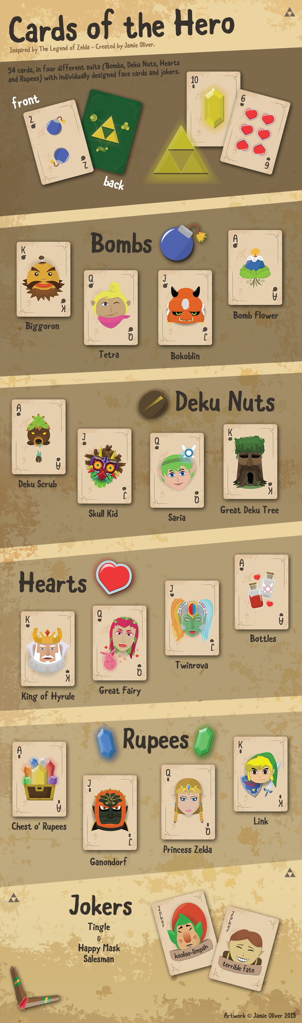 Cards of the Hero
