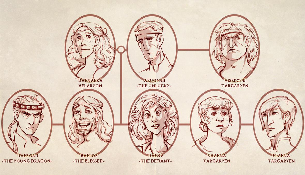 Aegon III Family by poly-m