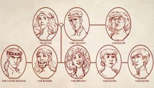 Aegon III Family