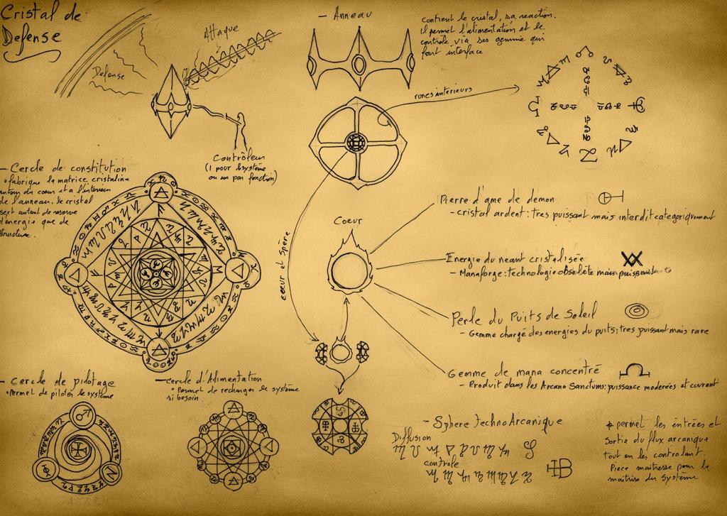 Codex des Fils de Quel'thalas Arcane_crystal_creation_by_nemhainn-d6g5g41