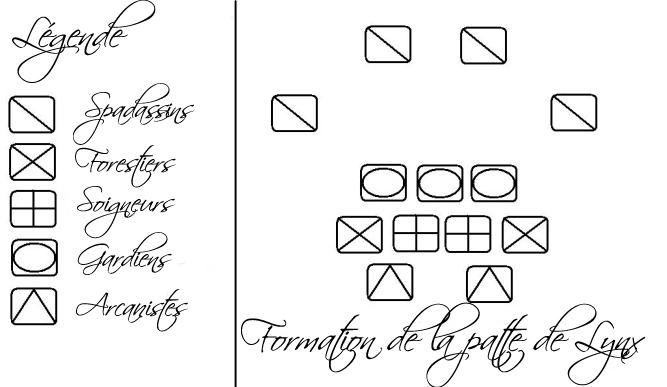 Codex des Fils de Quel'thalas Patte_de_lynx_by_nemhainn-d80ddjt