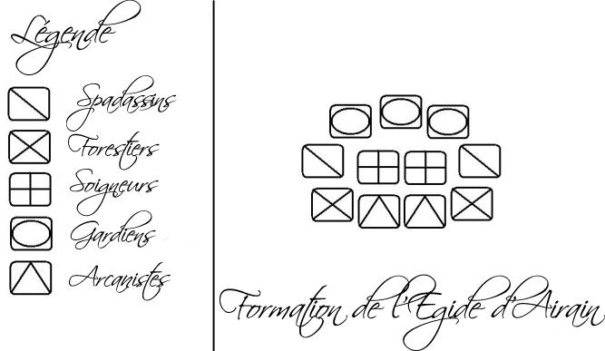 Entrainement aux formations Egide_d_airain_by_nemhainn-d80ddk7