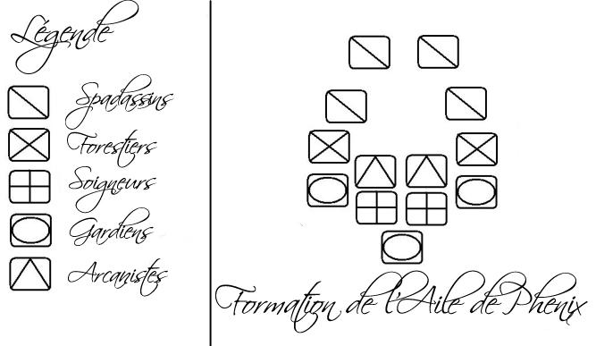 Codex des Fils de Quel'thalas Ailes_du_phenix_by_nemhainn-d80hf5s