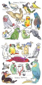 BIRDLY DEFAULT