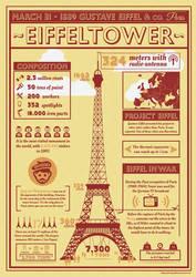 Eiffel - Infographic by yolkia