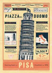 Pisa - Infographic