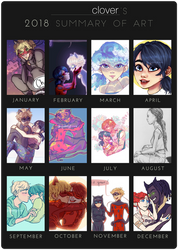 2018 Summary of Art by Clovercard