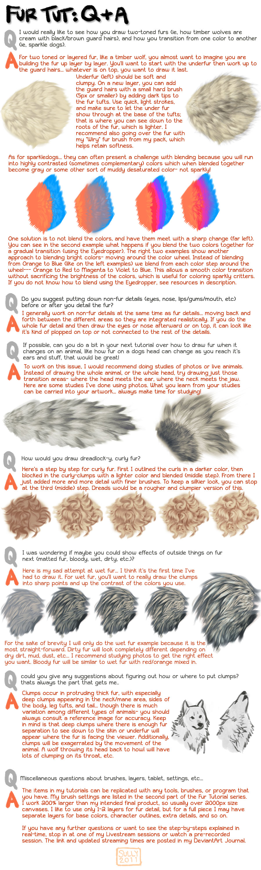 A Fur Tutorial: Q + A by CoyoteMange