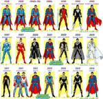 The history of Superman (Clark Kent/Kal-El)