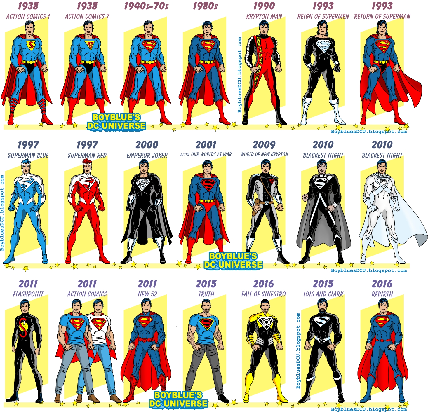 The history of Superman (Clark Kent/Kal-El) by BoybluesDCU