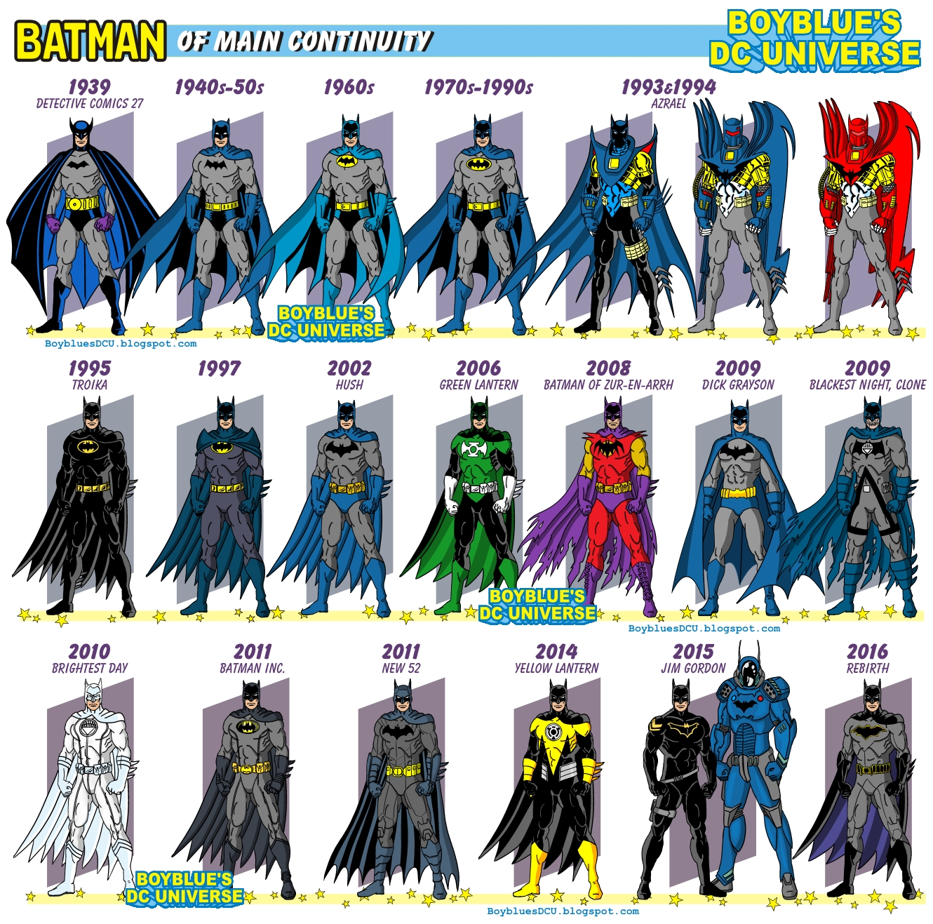 ... Batman - costume history of the main continuity by BoybluesDCU  sc 1 st  DeviantArt & Batman - costume history of the main continuity by BoybluesDCU on ...