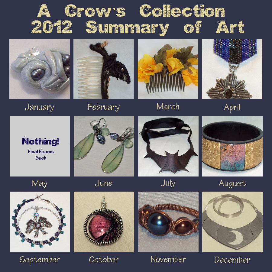 2012 summary of art by ACrowsCollection