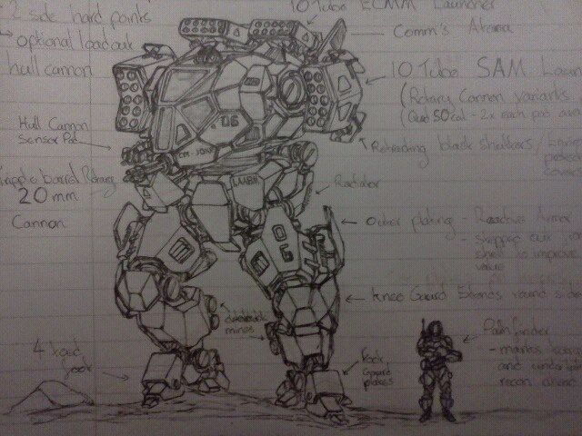 Mecha Practice by chaos-sandwhich