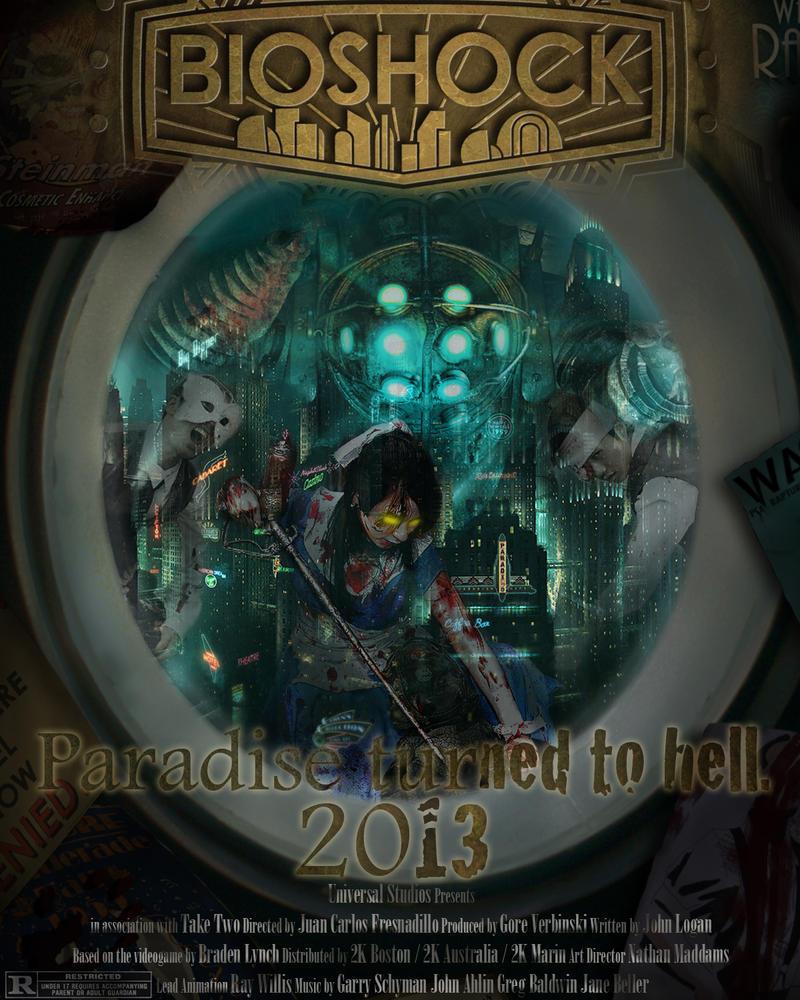 Bioshock movie poster - Release checklist software development