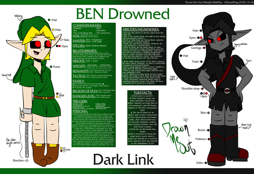 Drown Me Out ~ BEN Drowned and Dark Link Ref Sheet by DonutThug on