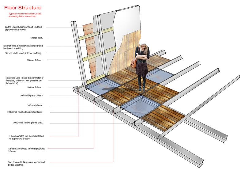 Floor Structure By Sirwanqutbi