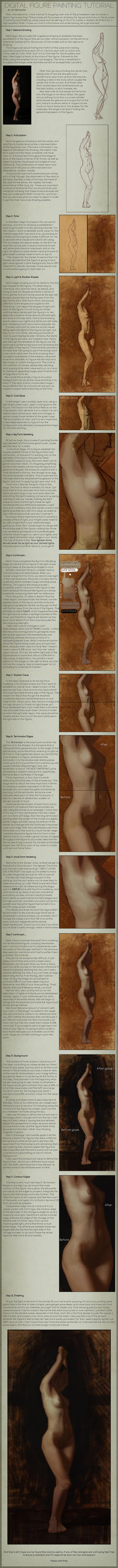 Digital Figure Painting Tutorial by Andantonius