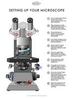 Light Microscope Setup- Teaching Resource