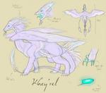 Khey'rel Character Sheet
