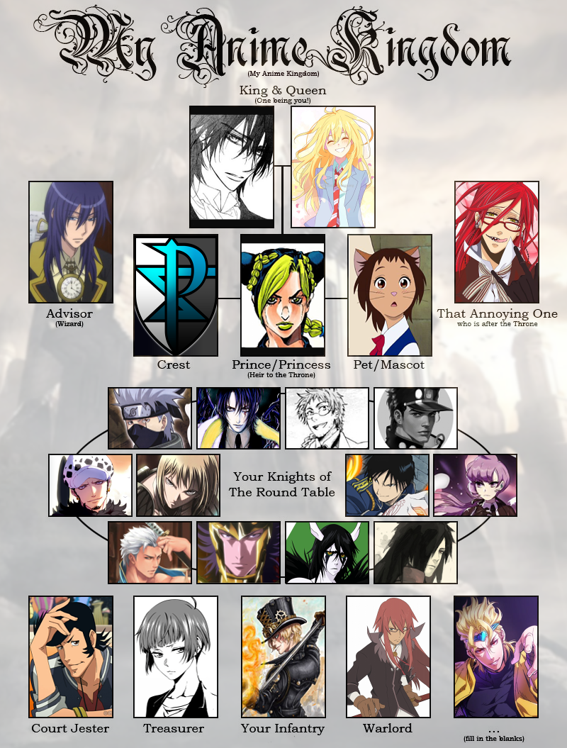 My Anime Kingdom by Goldsturm