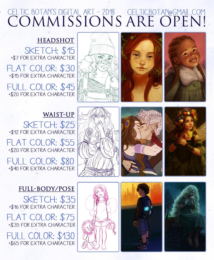 Commissions OPEN template - 2018 2 Part by CelticBotan