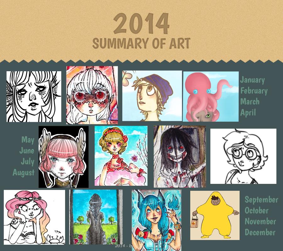 2014 Summary Of Art Meme by JollyGoodDay